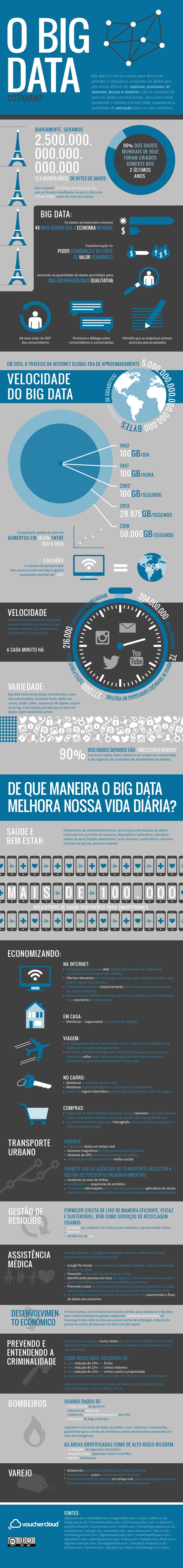 big data refined cs6